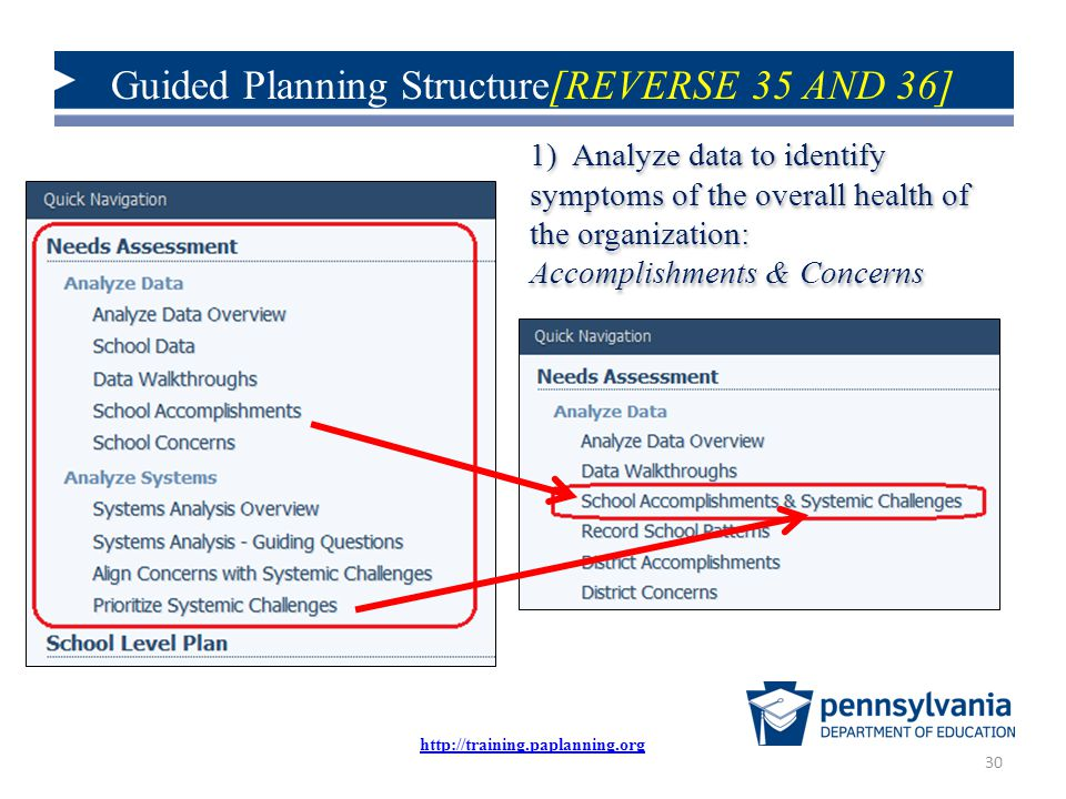 Guided Planning Structure[REVERSE 35 AND 36]